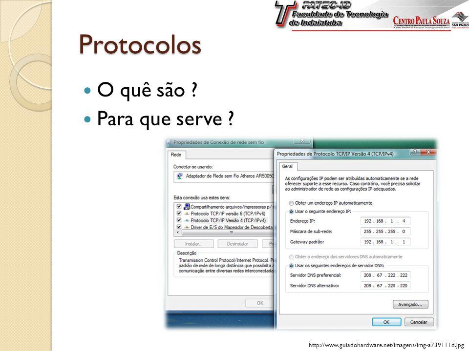 Protocolos O quê são Para que serve http://www.guiadohardware.net/imagens/img-a739111d.jpg