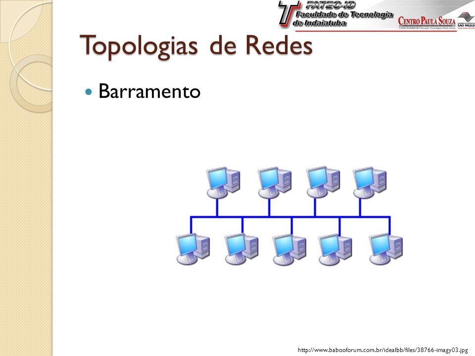 Topologias de Redes Barramento http://www.babooforum.com.br/idealbb/files/38766-imagy03.jpg