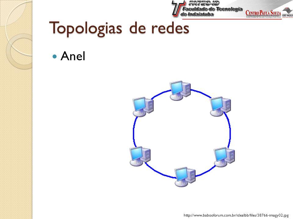 Topologias de redes Anel http://www.babooforum.com.br/idealbb/files/38766-imagy02.jpg