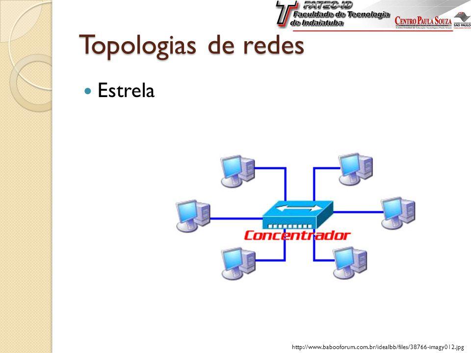 Topologias de redes Estrela http://www.babooforum.com.br/idealbb/files/38766-imagy012.jpg