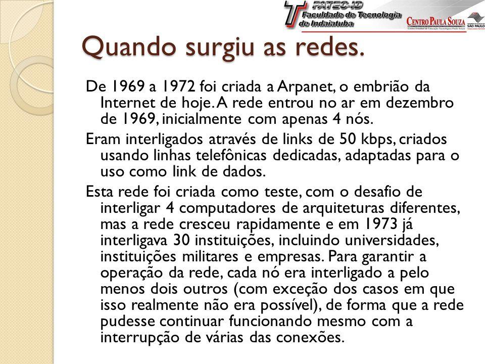 Quando surgiu as redes. De 1969 a 1972 foi criada a Arpanet, o embrião da Internet de hoje.