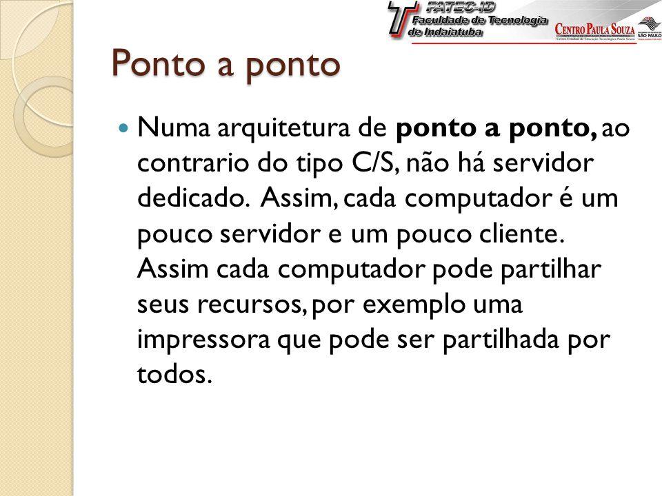 Ponto a ponto Numa arquitetura de ponto a ponto, ao contrario do tipo C/S, não há servidor dedicado.