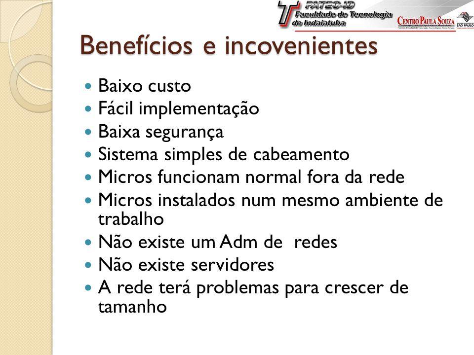 Comparativo http://www.cursosjb.com.br/tutoriais/paulocfarias/redesbasico001_clip_image004.jpg