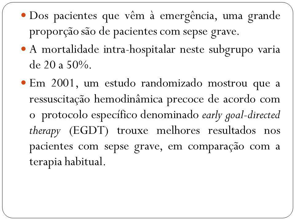 Dos pacientes que vêm à emergência, uma grande proporção são de pacientes com sepse grave. A mortalidade intra-hospitalar neste subgrupo varia de 20 a