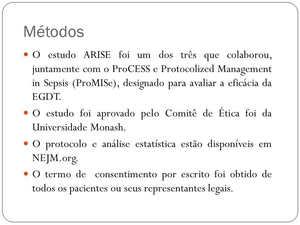 O estudo ARISE foi um dos três que colaborou, juntamente com o ProCESS e Protocolized Management in Sepsis (ProMISe), designado para avaliar a eficáci