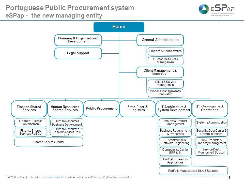 © 2012 eSPap | Entidade de Serviços Partilhados da Administração Pública, I.P.