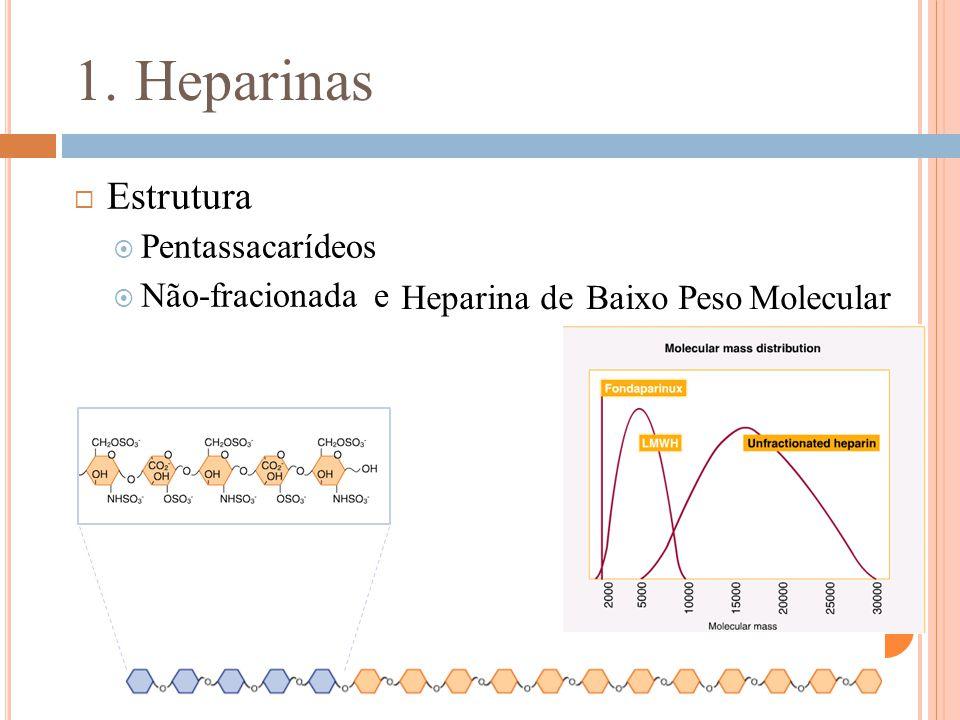 1. Heparinas  Estrutura  Pentassacarídeos  Não-fracionada e Heparina de Baixo Peso Molecular