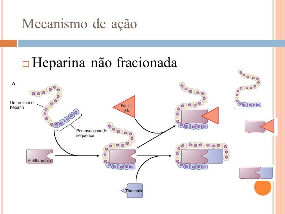 Mecanismo de ação  Heparina não fracionada