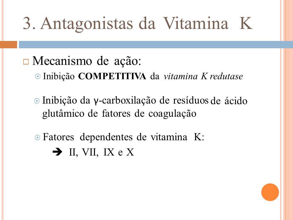 3. Antagonistas da Vitamina K  Mecanismo de ação:  Inibição COMPETITIVA da vitaminaK redutase  Inibição da γ -carboxilação de resíduos glutâmico de