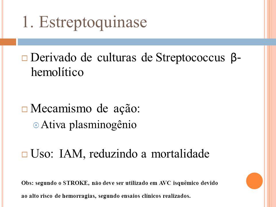 1. Estreptoquinase  Derivado de culturas de hemolítico Streptococcus β-β-  Mecamismo de ação:  Ativa plasminogênio  Uso: IAM, reduzindo a mortalid