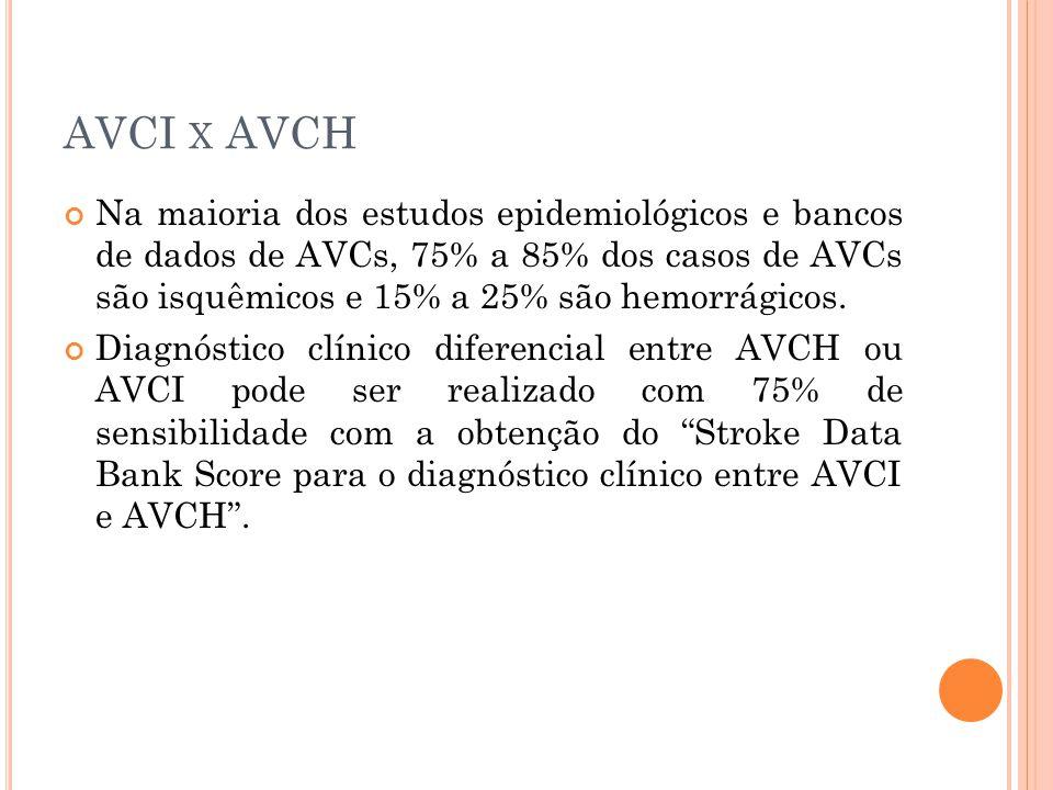 AVCI X AVCH Na maioria dos estudos epidemiológicos e bancos de dados de AVCs, 75% a 85% dos casos de AVCs são isquêmicos e 15% a 25% são hemorrágicos.