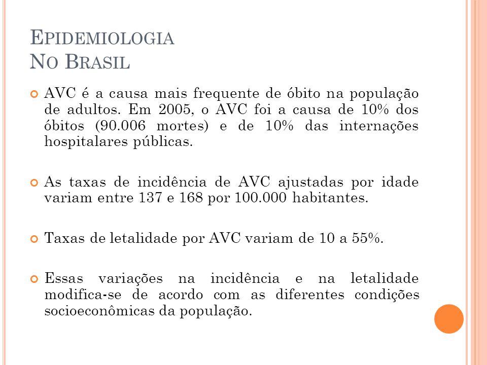 E PIDEMIOLOGIA N O B RASIL AVC é a causa mais frequente de óbito na população de adultos. Em 2005, o AVC foi a causa de 10% dos óbitos (90.006 mortes)
