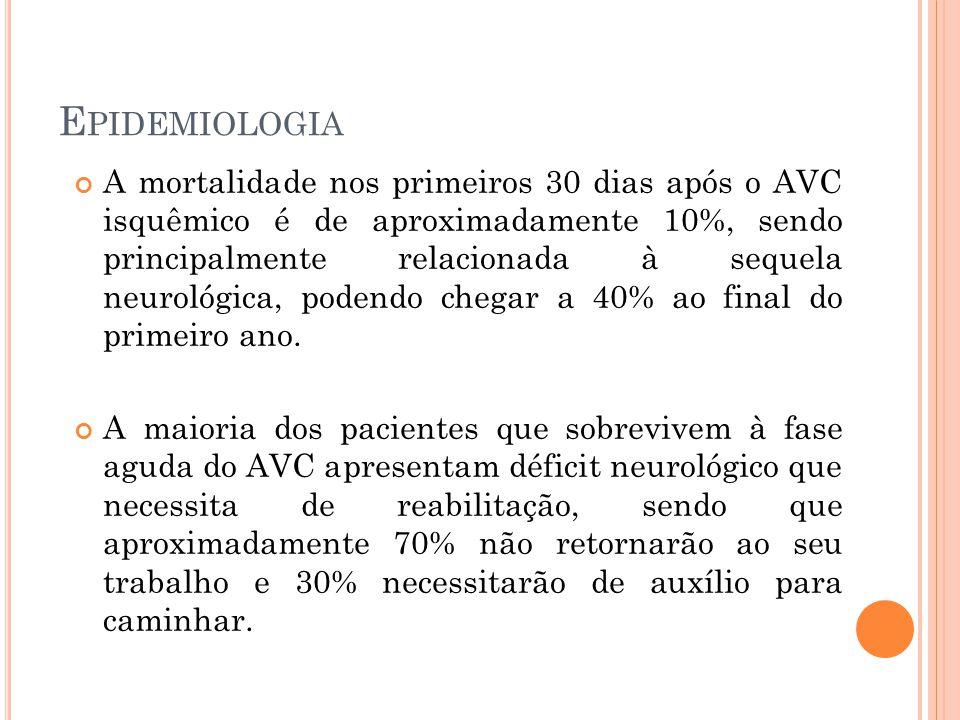 E PIDEMIOLOGIA A mortalidade nos primeiros 30 dias após o AVC isquêmico é de aproximadamente 10%, sendo principalmente relacionada à sequela neurológi