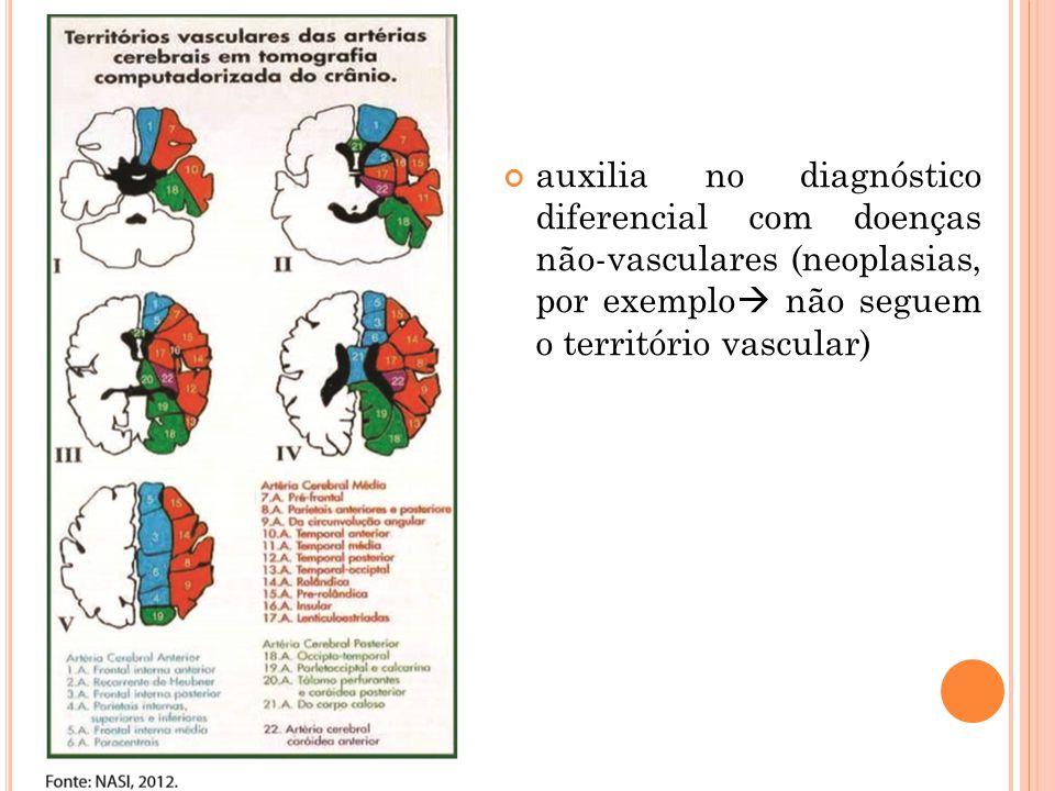 auxilia no diagnóstico diferencial com doenças não-vasculares (neoplasias, por exemplo  não seguem o território vascular)