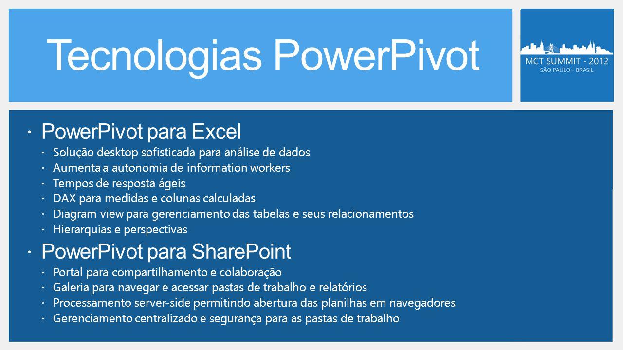  PowerPivot para Excel  Solução desktop sofisticada para análise de dados  Aumenta a autonomia de information workers  Tempos de resposta ágeis 