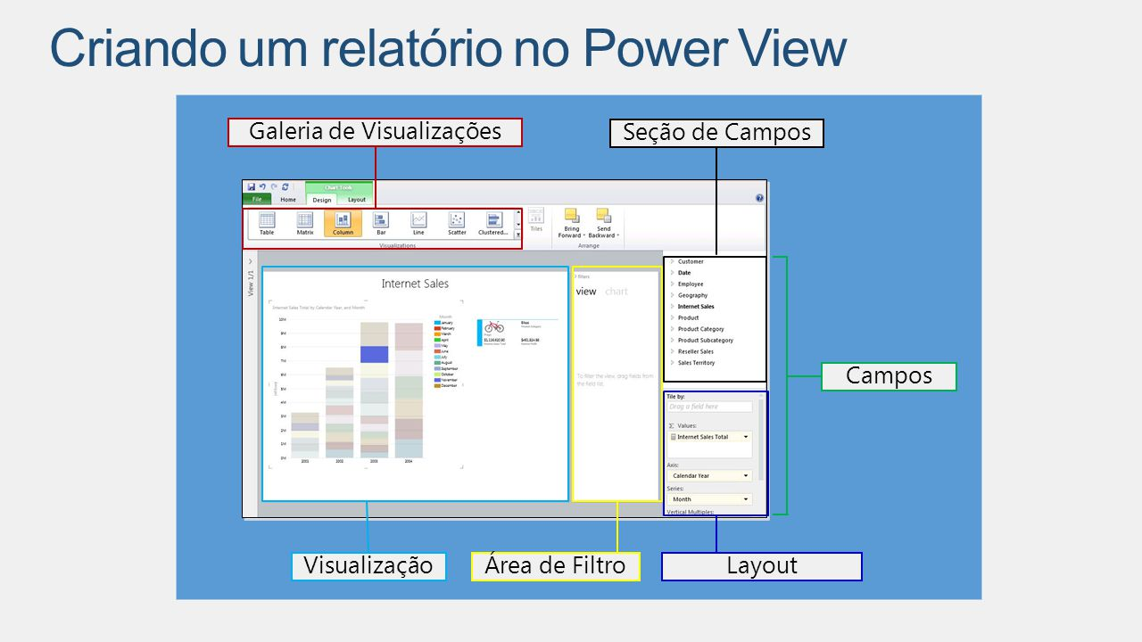 Criando um relatório no Power View Galeria de Visualizações Visualização Campos Seção de Campos LayoutÁrea de Filtro