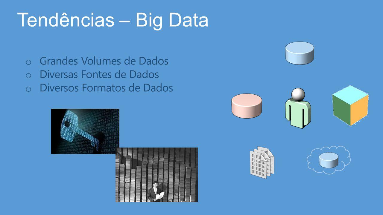 Tendências – Big Data o Grandes Volumes de Dados o Diversas Fontes de Dados o Diversos Formatos de Dados