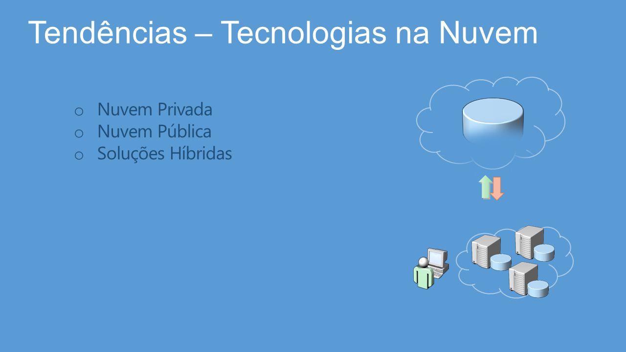 Tendências – Tecnologias na Nuvem o Nuvem Privada o Nuvem Pública o Soluções Híbridas