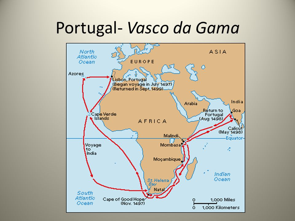 Portugal- Vasco da Gama