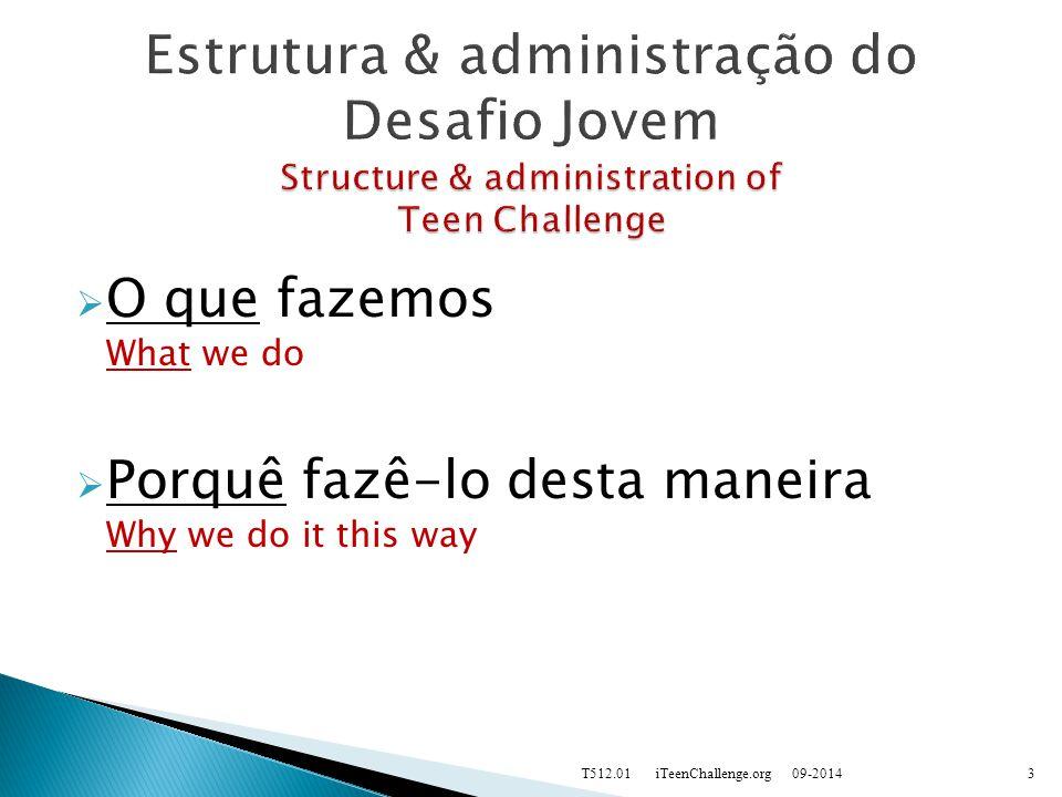  O que fazemos What we do  Porquê fazê-lo desta maneira Why we do it this way 09-2014T512.01 iTeenChallenge.org3