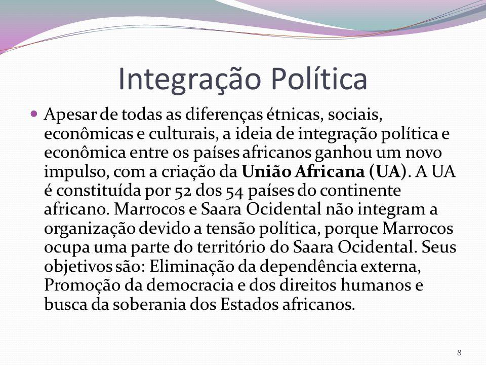 Integração Política Apesar de todas as diferenças étnicas, sociais, econômicas e culturais, a ideia de integração política e econômica entre os países