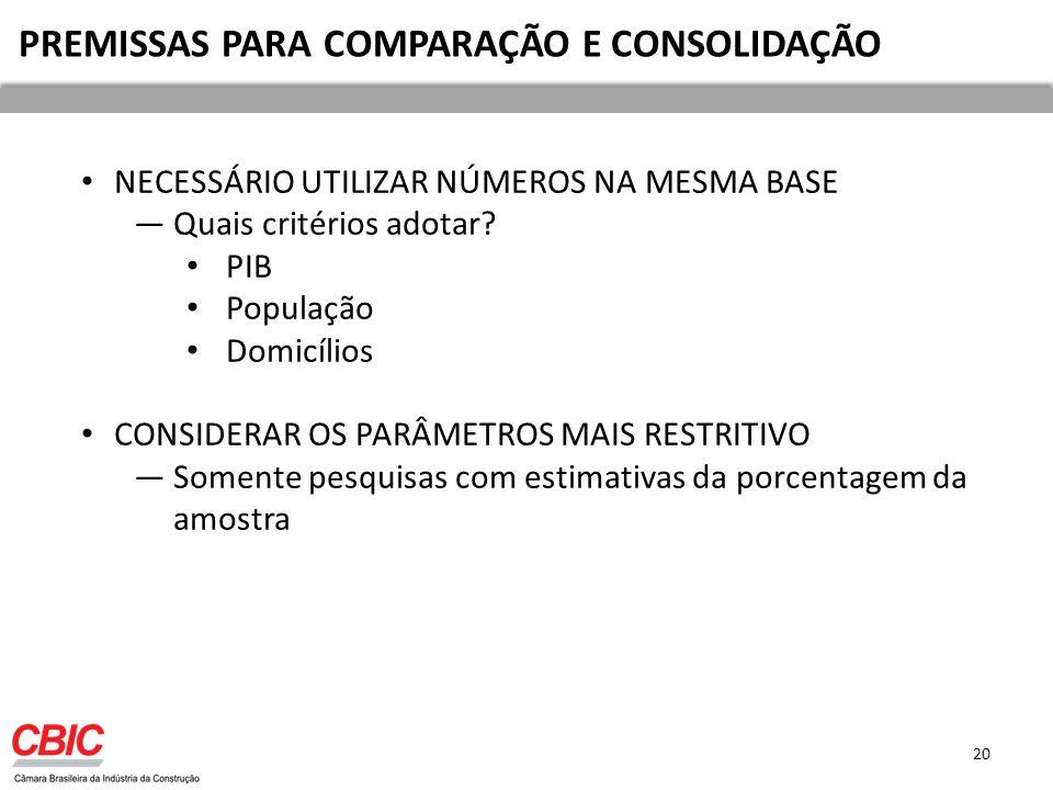 PREMISSAS PARA COMPARAÇÃO E CONSOLIDAÇÃO NECESSÁRIO UTILIZAR NÚMEROS NA MESMA BASE ―Quais critérios adotar.