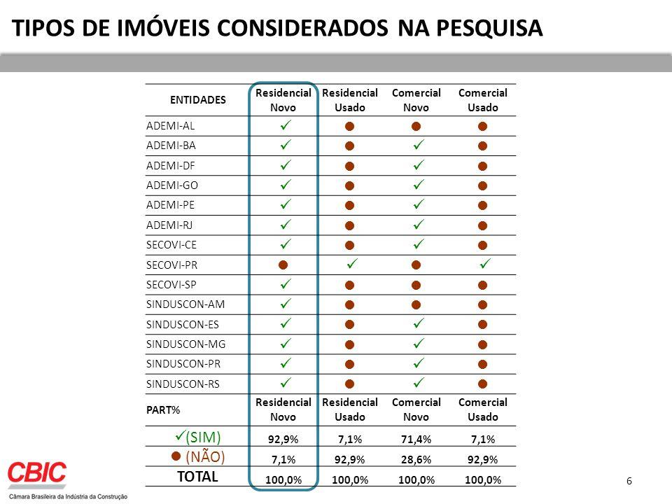 COMPARAÇÃO DE CENÁRIOS – ESTOQUE ANTERIOR * Estimadas para o total das cidades que possuem estimativa das amostras 27