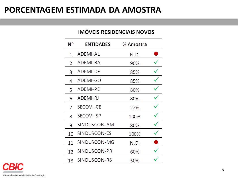 COMPARATIVOS - PIB X POPULAÇÃO X DOMICÍLIOS 29