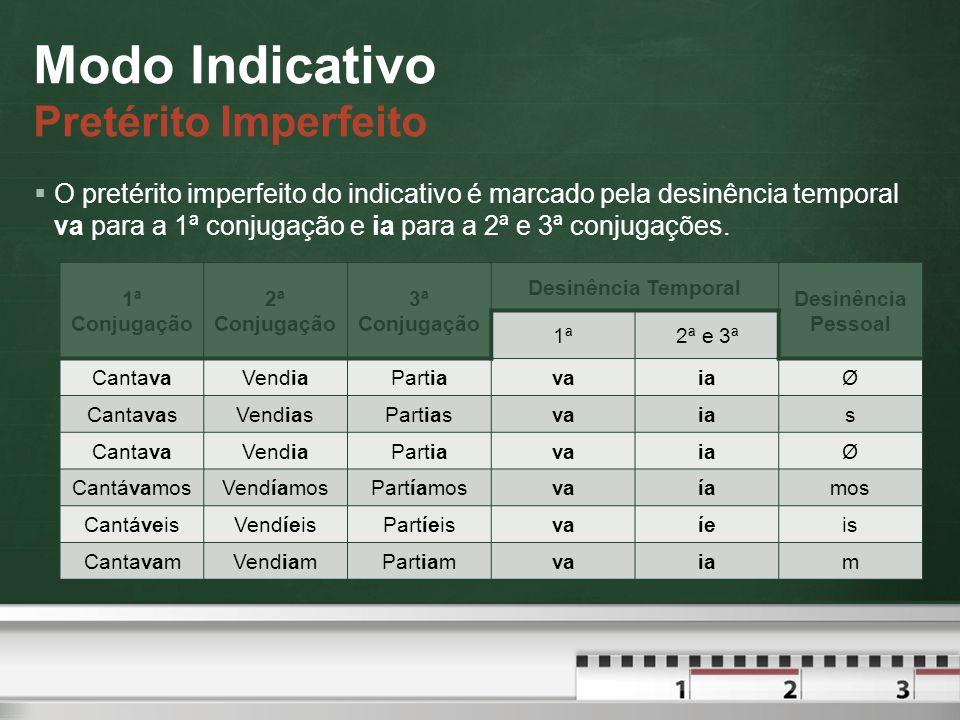 Modo Indicativo Pretérito Imperfeito  O pretérito imperfeito do indicativo é marcado pela desinência temporal va para a 1ª conjugação e ia para a 2ª e 3ª conjugações.