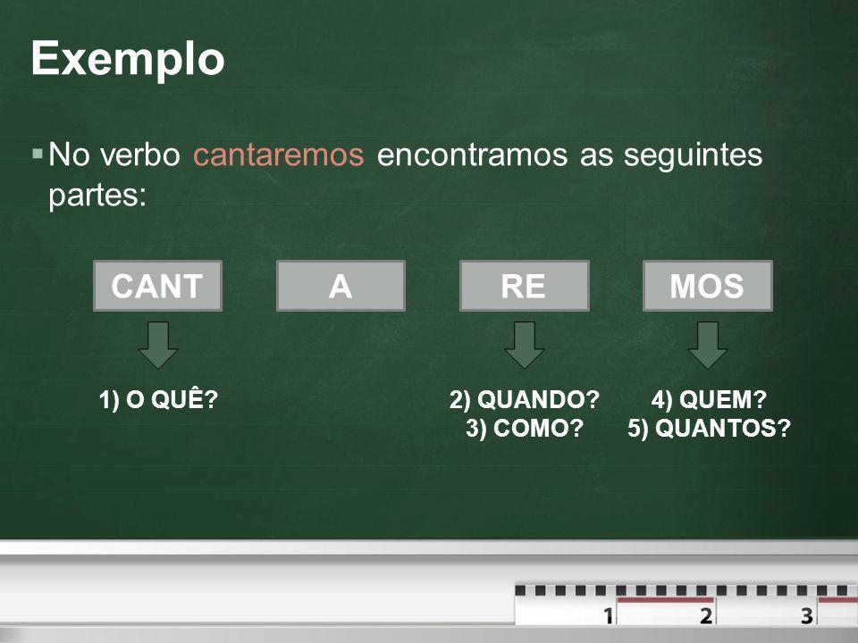 Exemplo  No verbo cantaremos encontramos as seguintes partes: CANTAREMOS 2) QUANDO.