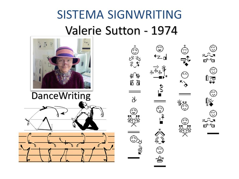 Valerie Sutton - 1974 SISTEMA SIGNWRITING Valerie Sutton - 1974 DanceWriting DanceWriting