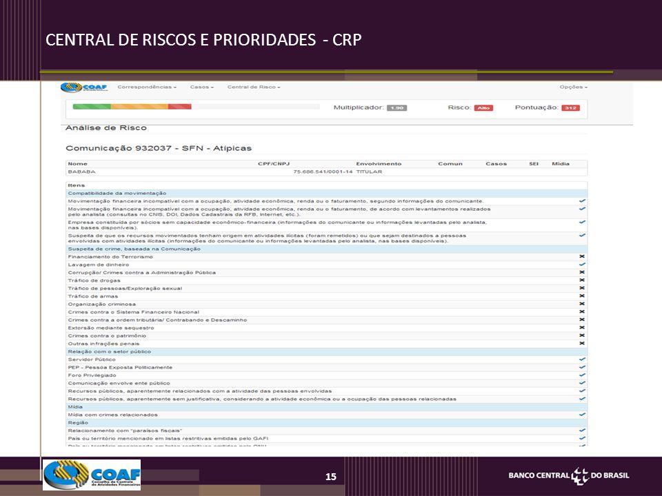 15 CENTRAL DE RISCOS E PRIORIDADES - CRP