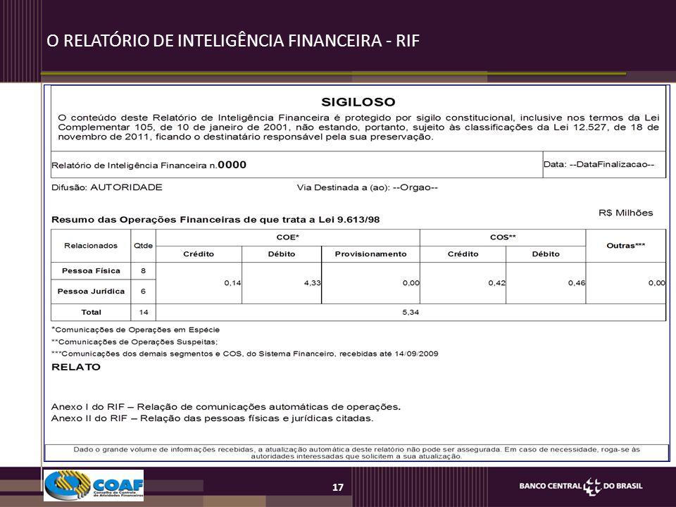 17 O RELATÓRIO DE INTELIGÊNCIA FINANCEIRA - RIF