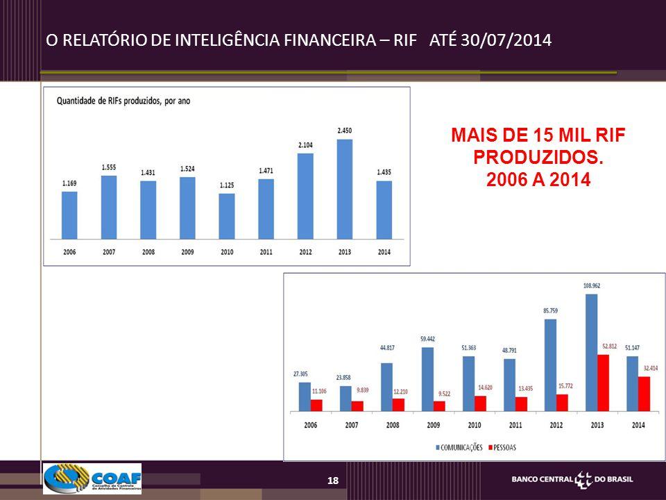 18 O RELATÓRIO DE INTELIGÊNCIA FINANCEIRA – RIF ATÉ 30/07/2014 MAIS DE 15 MIL RIF PRODUZIDOS. 2006 A 2014