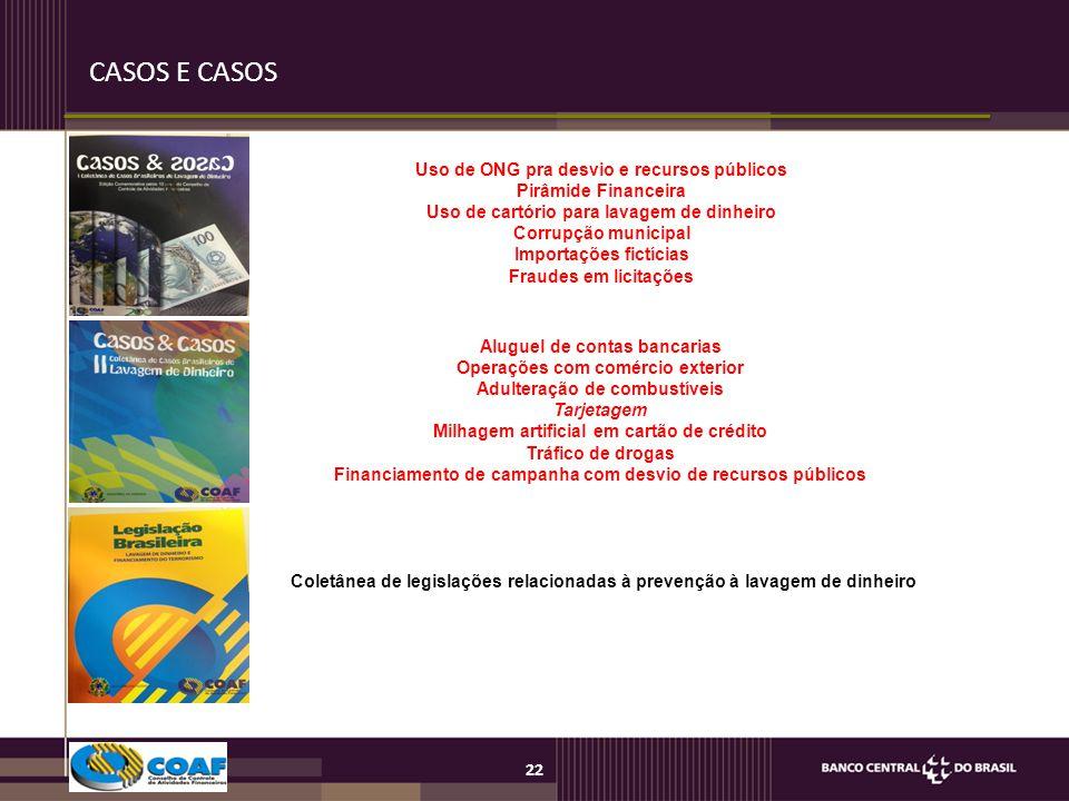 22 CASOS E CASOS Uso de ONG pra desvio e recursos públicos Pirâmide Financeira Uso de cartório para lavagem de dinheiro Corrupção municipal Importaçõe