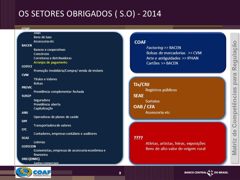 3 OS SETORES OBRIGADOS ( S.O) - 2014 COAF Joias Bens de luxo Assessoria etc BACEN Bancos e cooperativas Consórcios Corretoras e distribuidoras Arranjo