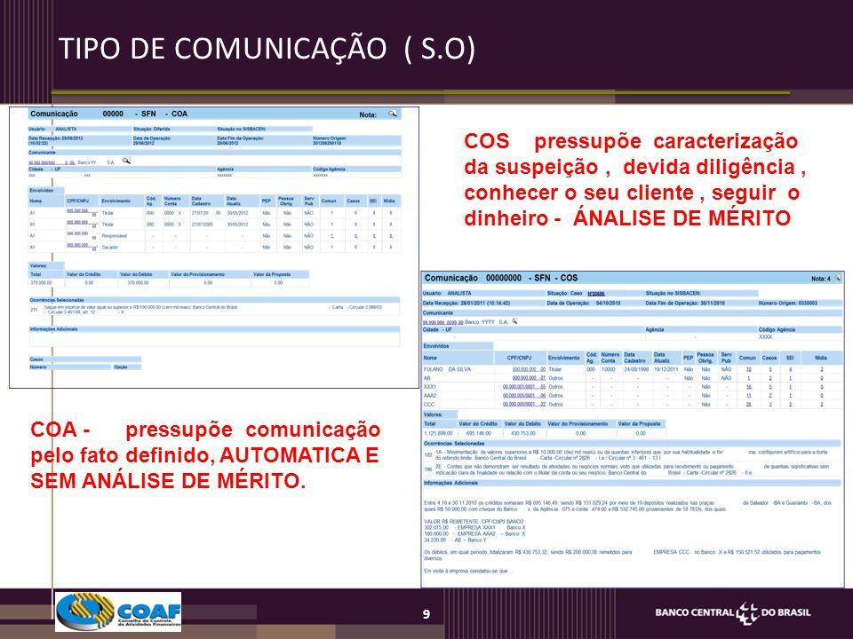 9 TIPO DE COMUNICAÇÃO ( S.O) COS pressupõe caracterização da suspeição, devida diligência, conhecer o seu cliente, seguir o dinheiro - ÁNALISE DE MÉRI
