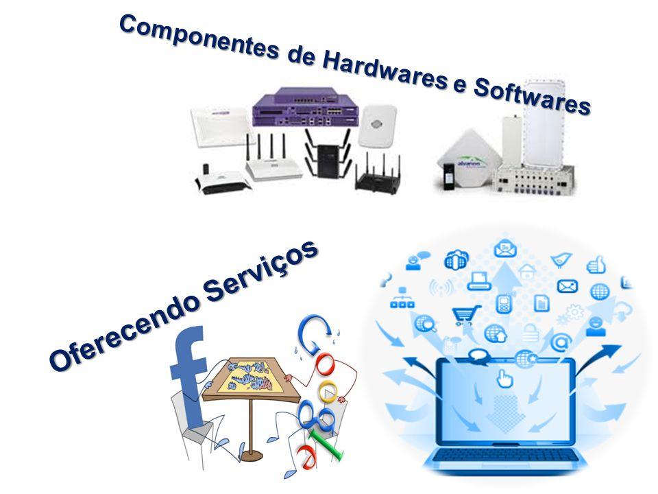 Sistemas finais; servidores; telefones; ISPs; roteadores; fibra óptica; satélite; comutadores; rotas; aplicações; links; pacotes...