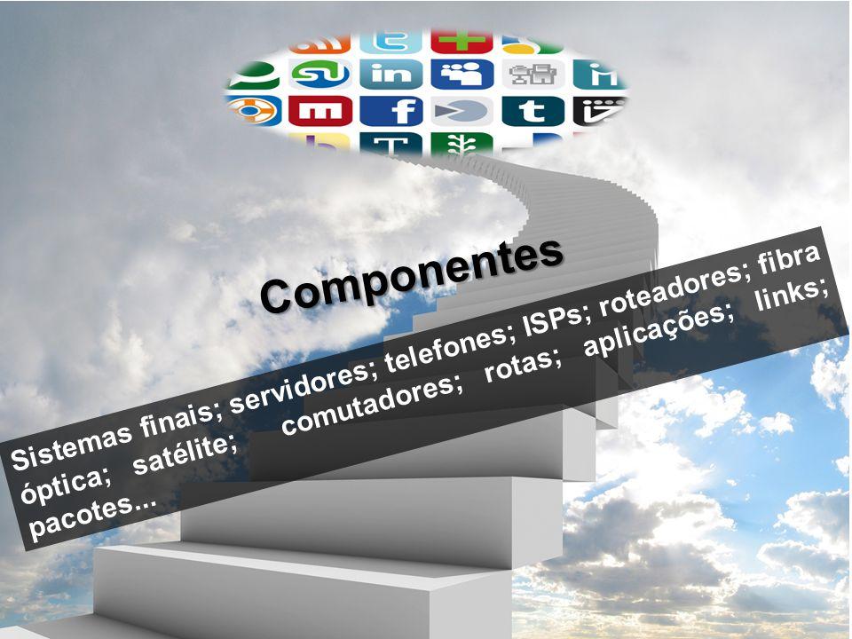 Extranet A Extranet de uma empresa é a porção da rede de computadores que faz uso da Internet para partilhar com segurança parte do seu sistema de informação.