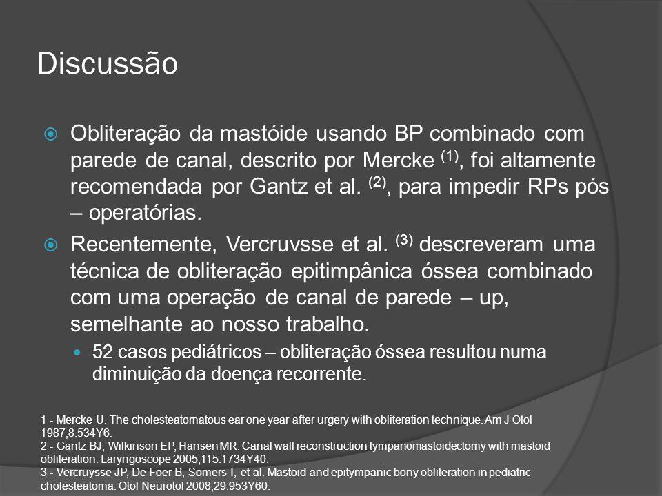 Discussão  Obliteração da mastóide usando BP combinado com parede de canal, descrito por Mercke (1), foi altamente recomendada por Gantz et al. (2),
