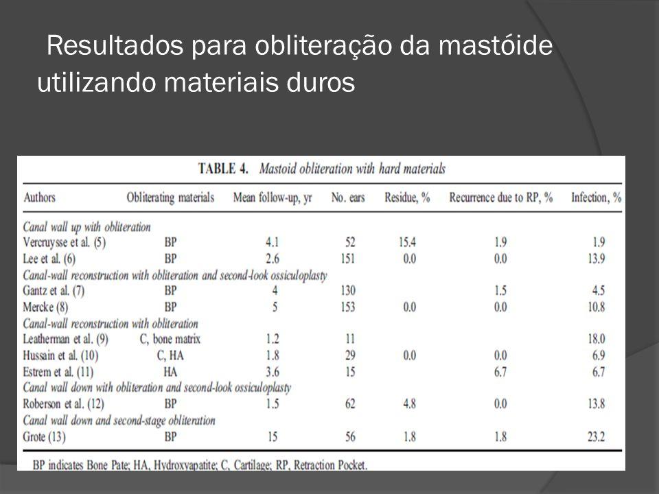 Resultados para obliteração da mastóide utilizando materiais duros