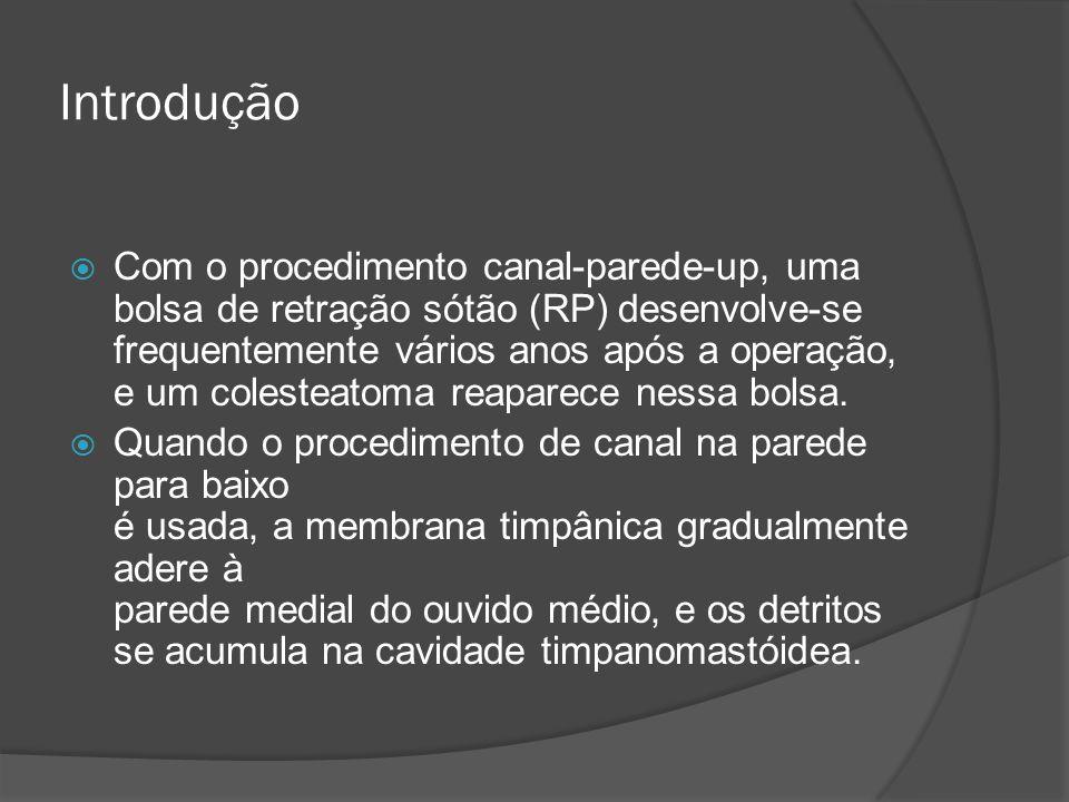 Introdução  Com o procedimento canal-parede-up, uma bolsa de retração sótão (RP) desenvolve-se frequentemente vários anos após a operação, e um coles