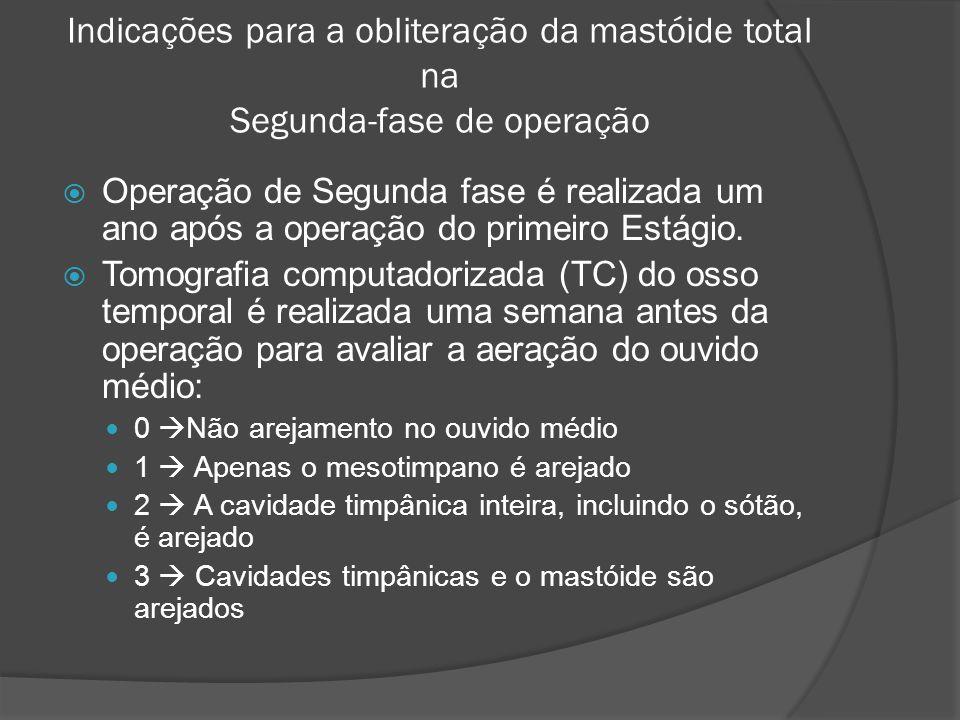 Indicações para a obliteração da mastóide total na Segunda-fase de operação  Operação de Segunda fase é realizada um ano após a operação do primeiro