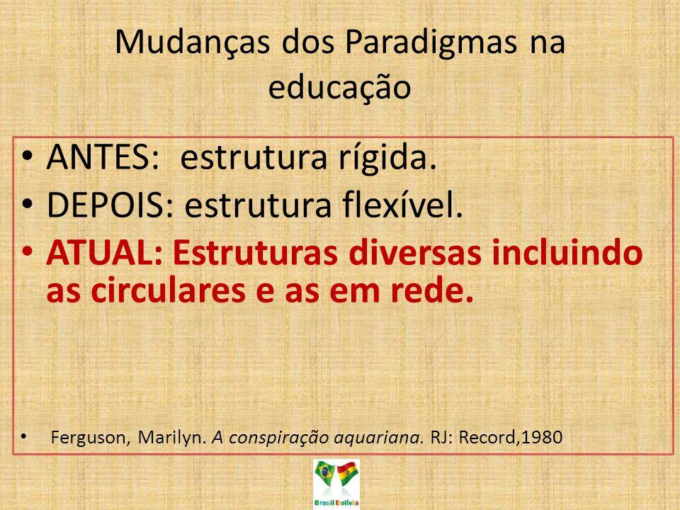 Mudanças dos Paradigmas na educação ANTES: estrutura rígida. DEPOIS: estrutura flexível. ATUAL: Estruturas diversas incluindo as circulares e as em re