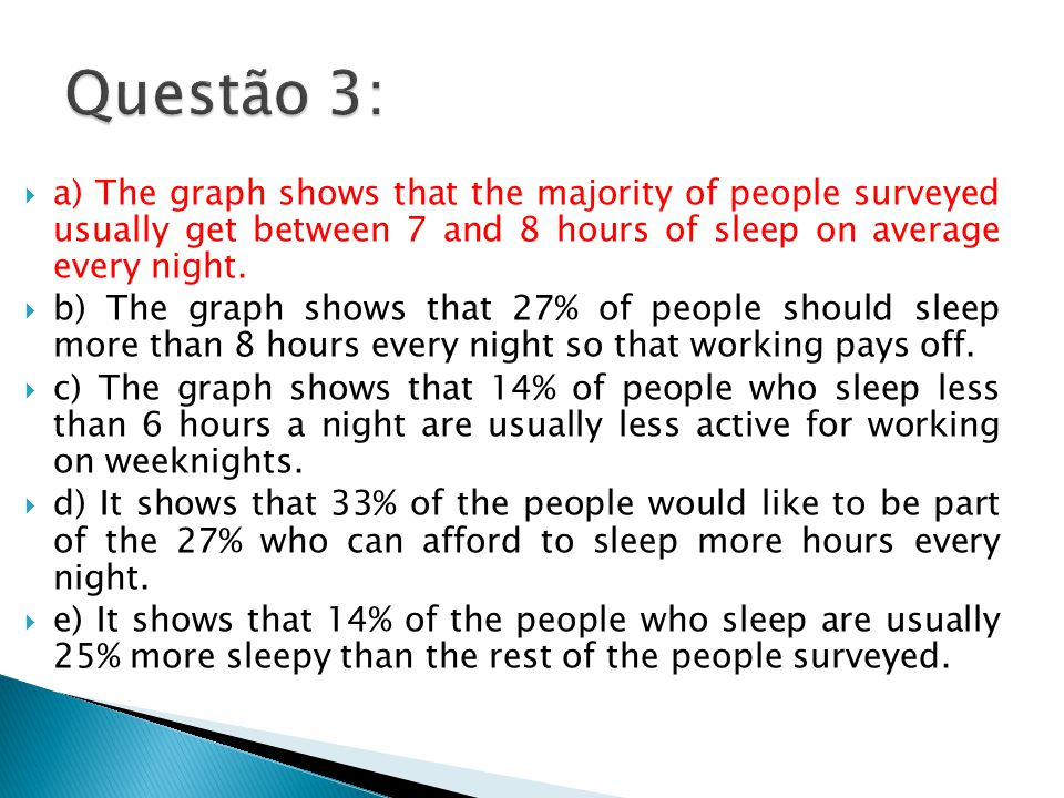  a) The graph shows that the majority of people surveyed usually get between 7 and 8 hours of sleep on average every night.  b) The graph shows that