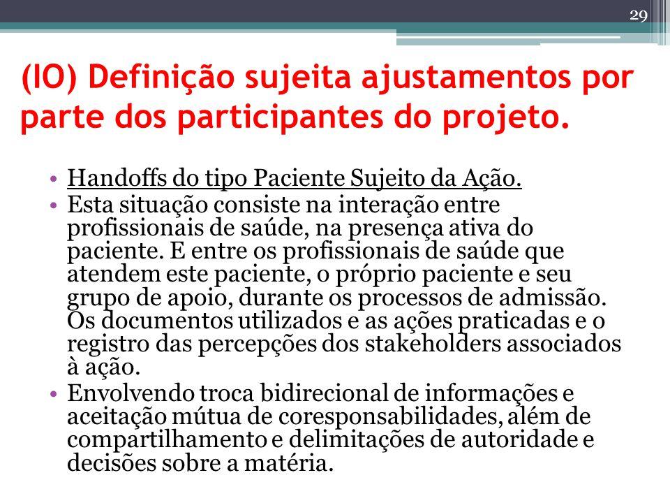 (IO) Definição sujeita ajustamentos por parte dos participantes do projeto.