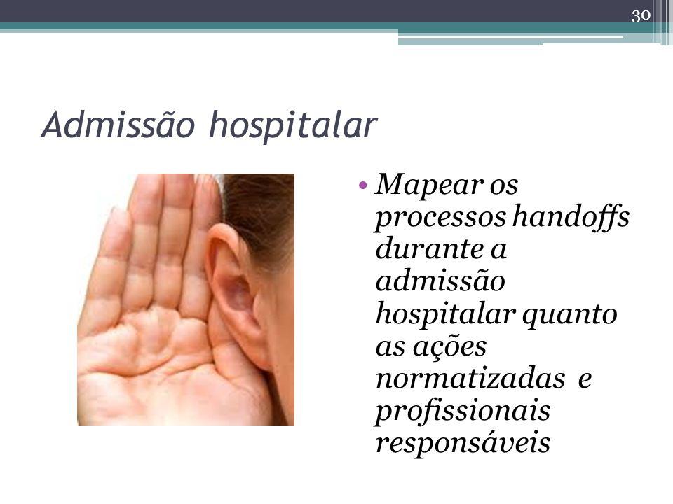 Admissão hospitalar Mapear os processos handoffs durante a admissão hospitalar quanto as ações normatizadas e profissionais responsáveis 30