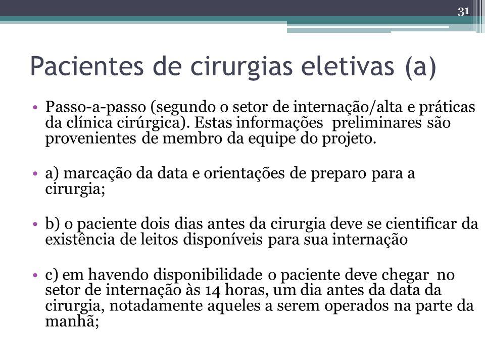 Pacientes de cirurgias eletivas (a) Passo-a-passo (segundo o setor de internação/alta e práticas da clínica cirúrgica).