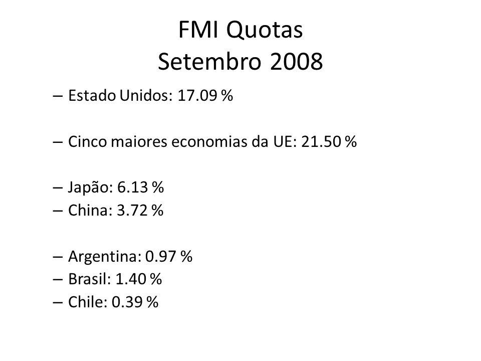 FMI Quotas Setembro 2008 – Estado Unidos: 17.09 % – Cinco maiores economias da UE: 21.50 % – Japão: 6.13 % – China: 3.72 % – Argentina: 0.97 % – Brasil: 1.40 % – Chile: 0.39 %