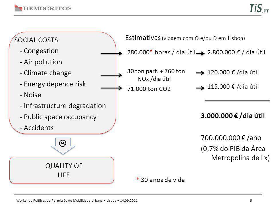 DEMOCRITOS Workshop Políticas de Permissão de Mobilidade Urbana Lisboa 14.09.2011 5 2.800.000 € / dia útil 120.000 € /dia útil 115.000 € /dia útil 3.0